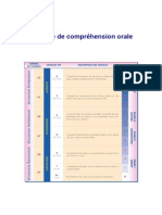 echelles_du_tefaq.pdf
