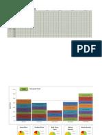 Yamazumi Process Modeling Tool AdaptiveBMS for manufacturing
