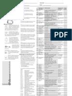 Lista de Paramêtros Danfoss VTL 2800