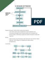 Diagram Hubungan Erd & Rea