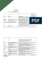 Listado de Derechos Litigiosos Marzo 24 Del 2013