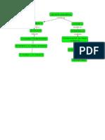 mapa conceptual gestion de personal.docx