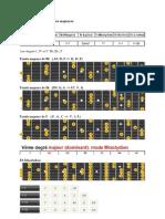 Myxolydien et triades majeures.pdf