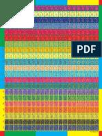 The 462 Gates - Colour Chart