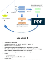 elico_scenarios.ppt