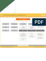 Proposiciones Condicionales, Concesivas y Finales