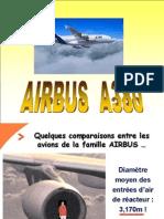 A380 en Chiffres