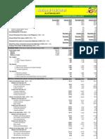 NSO Quickstat February2013.pdf