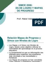 CLASE 2 SIMCE Niveles de Logro y Mapas de Progreso