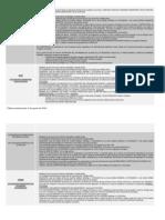 3_requisitos Reagrupacion Familiar Regimen Comunitario