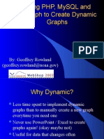 Dynamic Graphs Creation
