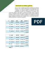 Organizando  información con tablas y gráficos.docx