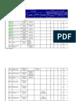 Calculo Esfuerzo Catalogo Servicios Seguridad TI