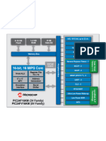 Microchip expands PIC24 lite microcontroller portfolio with advanced analog integration