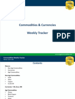 Commodities Weekly Tracker, 1st April 2013