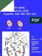 Acyanotic Cardio.333