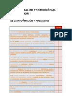 Check list Ley Federal de Protacción al Consumidor. mar09
