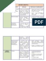 gestiondirectivaandreavelandia-100912173853-phpapp02