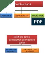 Klasifikasi Batuk ( Pemicu )