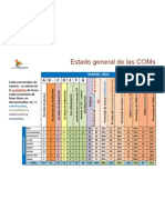 Estado general de las cartas orgánicas municipales (hasta marzo de 2013)