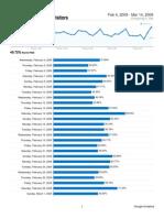 Analytics Writetoreply.org Digital Britain 20090204-20090314 Bounce Rate Report)
