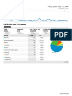 Analytics Writetoreply.org Digital Britain 20090204-20090314 Browsers Report)