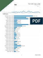 Analytics Writetoreply.org Digital Britain 20090204-20090314 Page Views Report)