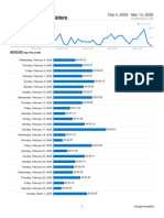 Analytics Writetoreply.org Digital Britain 20090204-20090314 Time on Site Report)