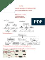 128199861 Management Information System