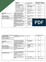 Planificarea Calendaristica Clasa IV