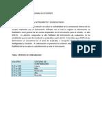 Una aproximación del efecto de burnout en el hospital de Quetzaltenango