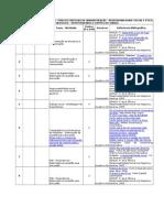 Projeto de Plano Diario de Aula