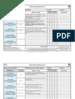 T2-02 Lista de verificación de 5´s