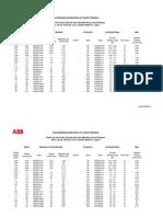 ABB Coordinated Protection of Motor Starters MC4050_400V_50kA