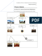 Pol215 r4 Foundations of Us Federal Government[1]
