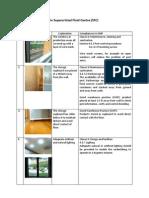GMP compliance and non-compliance.docx