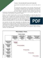 Herramientas para el diseño de la estrategia tecnologica - Matriz