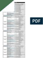 Menciones CPEL_Dic2012