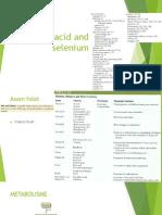 Folic acid and selenium.pptx