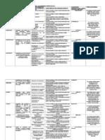 51175209 Cartel de Las Capacidades y Sus Procesos Cognitivos