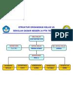 Struktur Org Kelas Fatimah