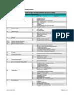 020 Workbreakdown Structure (WBS)