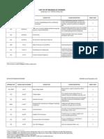 ListofGECourses.pdf