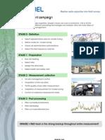 Product Sheet Measurement