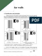 Passive Solar Walls