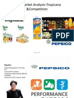 Juice Market Analysis Tropiana Competition