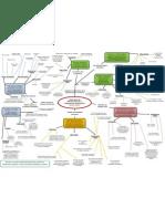 Segunda Actividad Complementaria Prospectiva Gerencial Carlos Julio Pineda Granados 0104350
