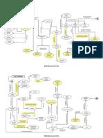 Mapa Conceptual Etapas Procesales 1 Replica Curso