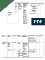 Planificare dislalie 2010