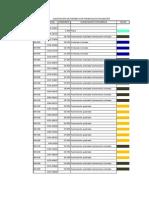 Clasificación_pendientesDEf